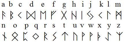 Runová abeceda